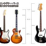 エレキギター・ベースの各部名称