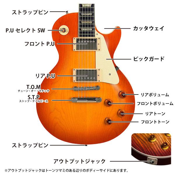 エレキギター(レスポール)各部名称
