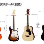 スケール(弦長)の長短が弦楽器に与える影響