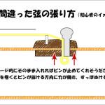 【初心者向け】アコースティックギターの弦交換方法!